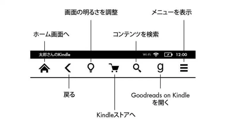 電子書籍リーダーの使用方法