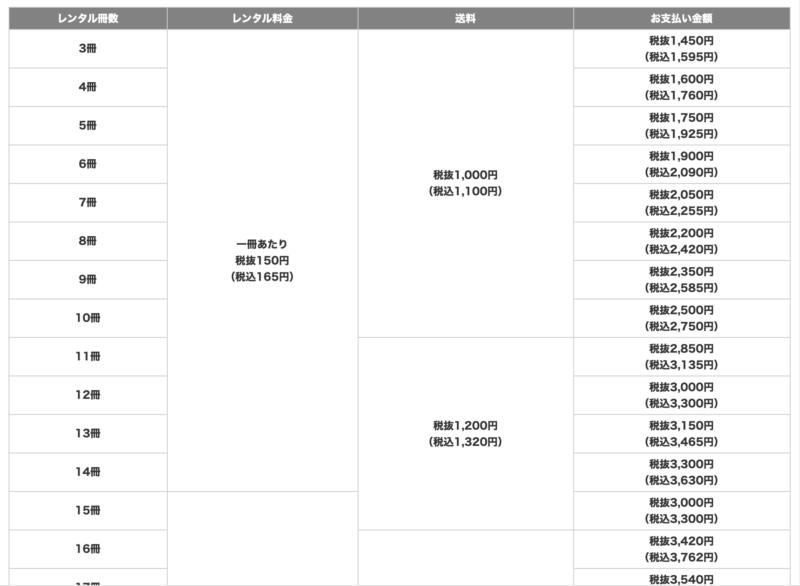 TSUTAYA DISCASのレンタル表