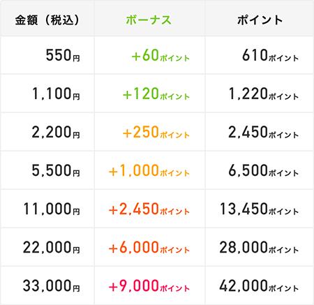 audiobook.jpの月額プラン表