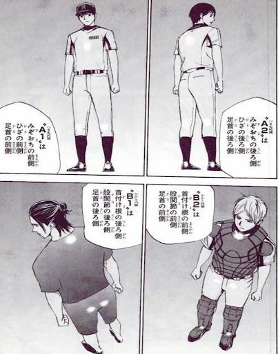 身体理論②